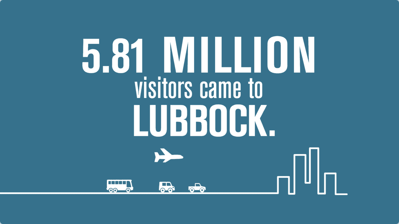 Lubbock Texas - Thumbnail 01